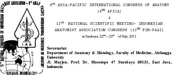 6th Asia-Pacific International Congress of Anatomy